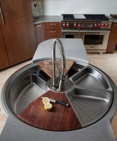 rotating sink